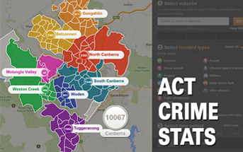 ACT Crime stats